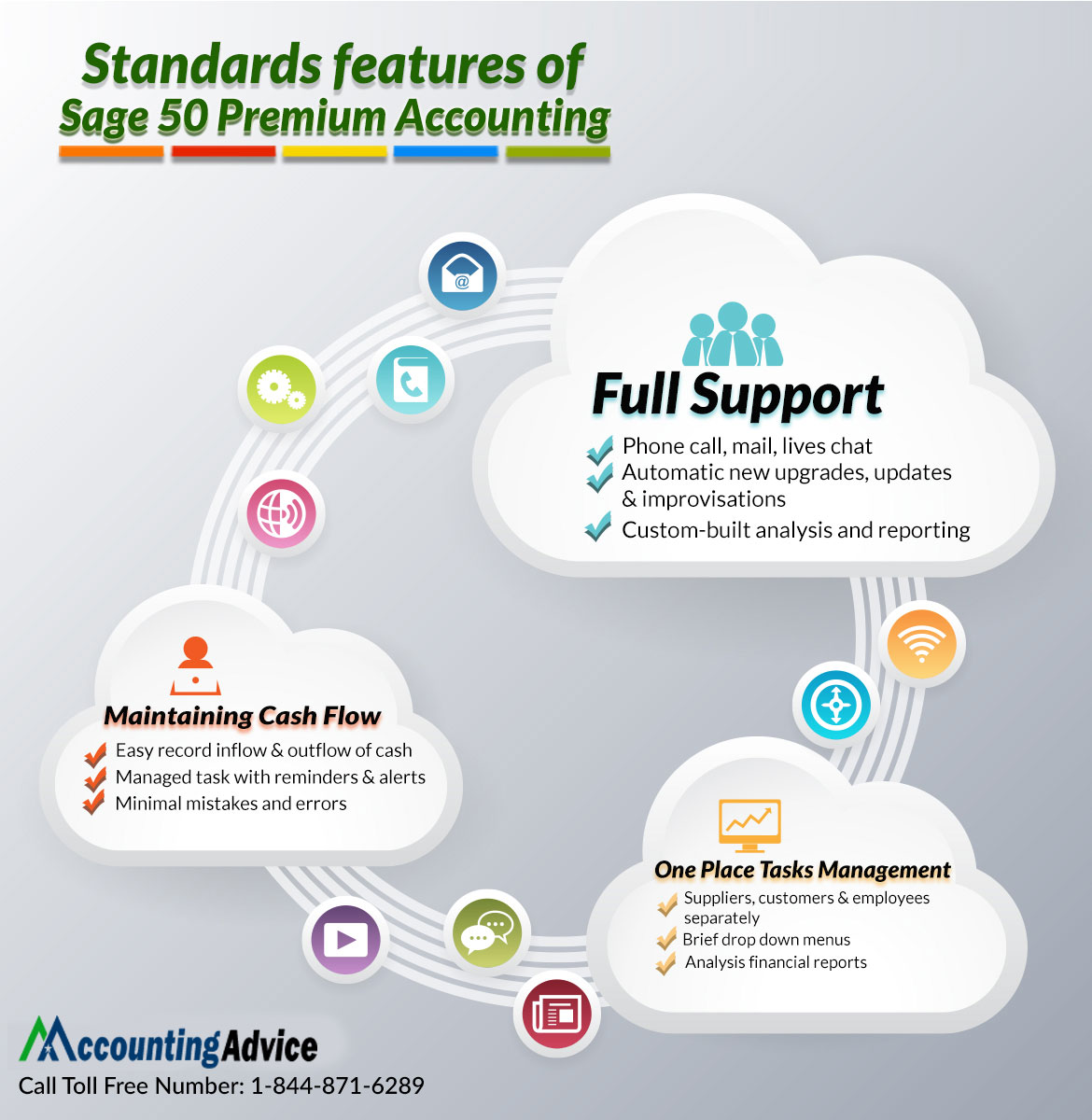 infographics-features-of-sage-50-premium-accounting