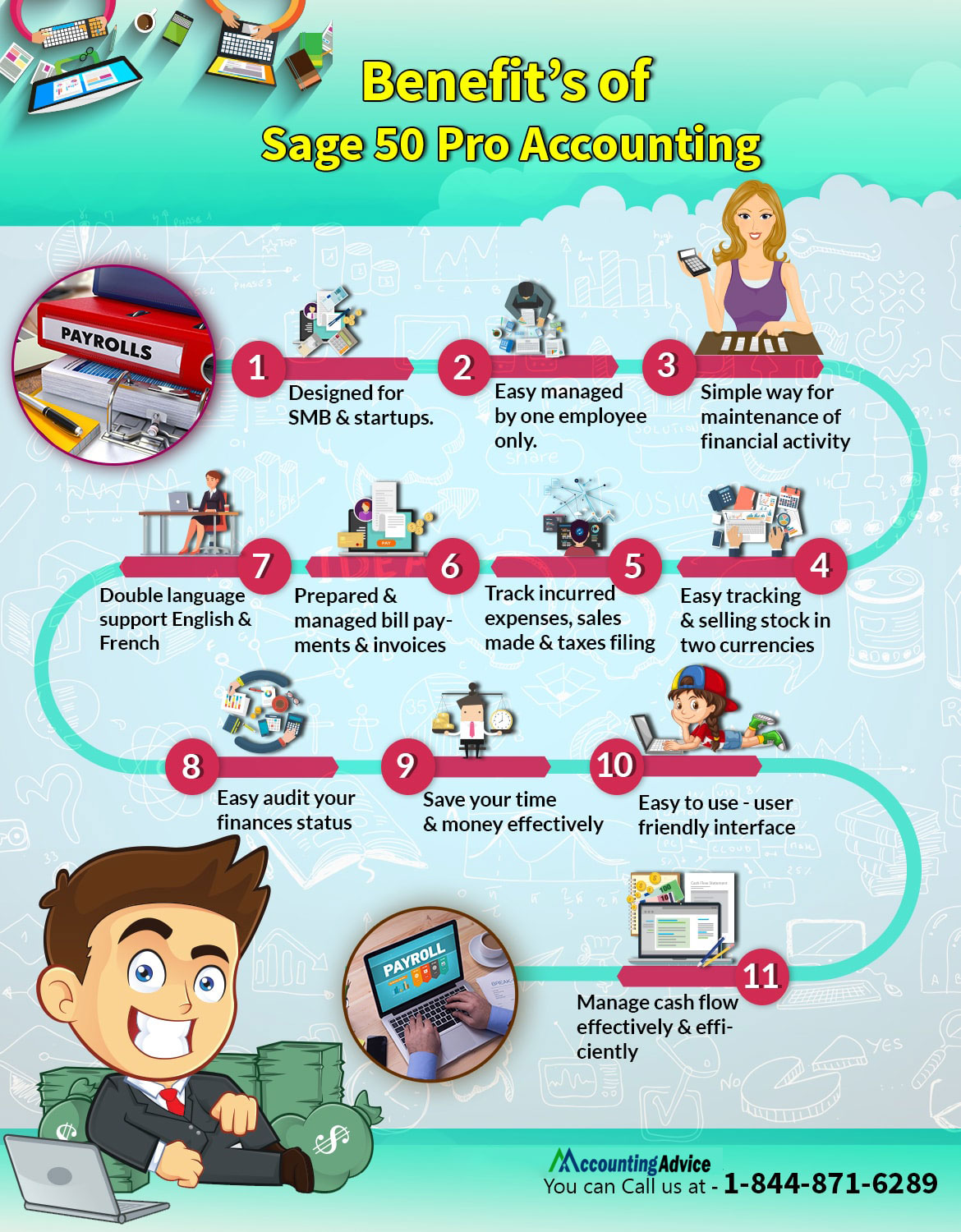 sage-50-pro-accounting-infographics