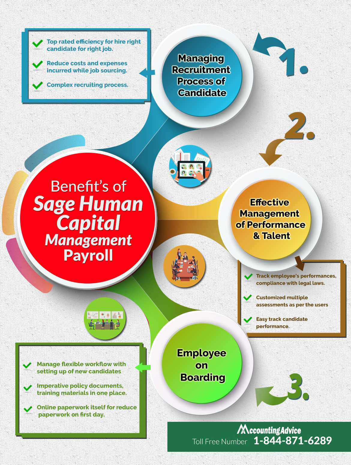 sage-human-capital-management-payroll-infographic